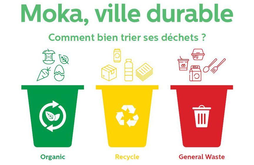 Recycling bins, les promenades d'helvetia